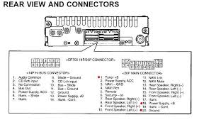 sony car radio wiring sony wiring diagrams collections