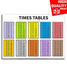 Details About Times Tables Poster Maths Kids Educational Wall Chart A4 A3 A2 A1
