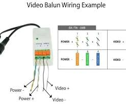 Wiring Diagram For Telephone Cable Catalogue Of Schemas