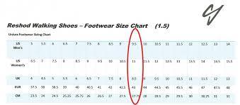 Explicit Nike Shoe Chart For Toddlers Jordan Sizing Chart