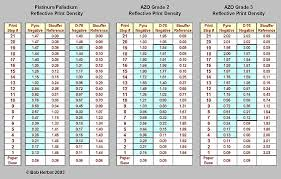 Prototypic Paper Density Chart Zine Size Chart Paper Size