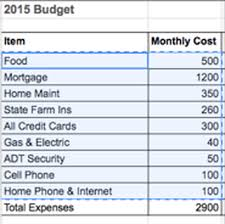 How To Make A Budget Chart How To Create A Pie Chart Quick Easy Charts