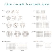 Cake Chart Party Servings Sizes Servings Katies