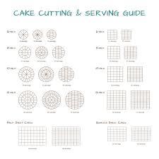 Sizes Servings Katies