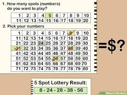 Keno Smart Charts How To Win Keno 9 Steps With Pictures Wikihow
