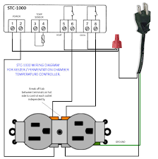 stc 1000 temp controller wiring diagram homebrewing stc 1000 temp controller wiring diagram