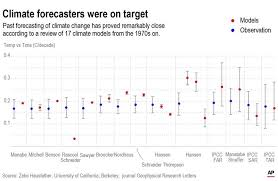 Climate Models Are Often Attacked But Most Of The Time They