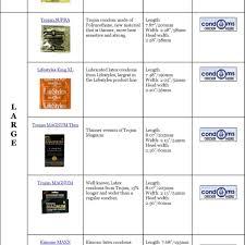 Condoms Size Chart Lifestyles Condom Size Chart Durex Condoms Ratelco
