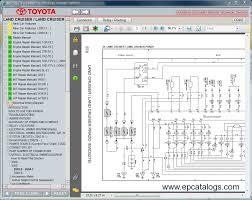 toyota prado wiring diagram pdf 1992 jeep wrangler wiring diagram toyota land cruiser fuse box location at Prado Fuse Box Diagram