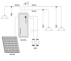 solarmo solar home lighting light system 10w