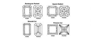 The Radiant Cut Diamonds Guide Best Proportions Color