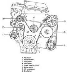 similiar saab 900 engine diagram keywords saab 900 turbo se exhaust diagram on saab 900 2 0 engine diagram