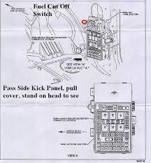 Fuse Box Location On 2005 Ford F150 07 Ford Focus Fuse Box Diagram