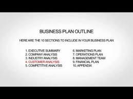 Nonprofit Business Plan Template Sample Nonprofit Business Plan