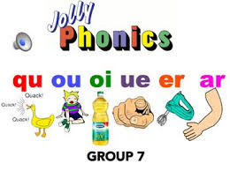 Jolly phonics group 3 sounds in english. Jolly Phonics Group 1 Group 2 Group 3 And Group 4 Blending Powerpoint With Audio Voice On How To Pronounce Each Letter Phonics Sounds Jolly Phonics Phonics