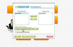Cameron School Of Business Flow Chart Online Business Toolbox 230 Tools For Running A Business