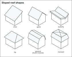 types of roof shapes is it to classify a half gable roof shape as hip or .  types of roof shapes ...