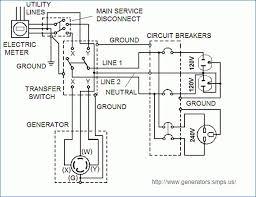 briggs and stratton generator wiring wire center \u2022 Generac Generator Wiring Alarm at Generac Generator Wiring Harness