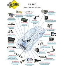 bd diesel performance bd power truck diagram