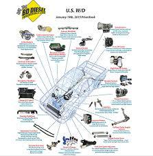bd diesel performance bd power truck diagram