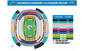 La Chargers Seating Chart Updated Pricing Map For La Stadium In 2020 Chargers