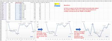 How To Let Excel Chart Data Label Automatically Adjust Its