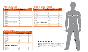 Arc Flash Clothing Rating Chart Mitchell Instrument Arc Flash Protection Hazard Risk