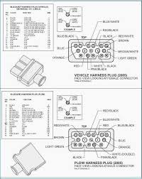 curtis snow plow wiring diagram wiring diagram sno pro 3000 wiring diagram wiring diagramcurtis snow plow wiring harness wiring diagram expertcurtis snow pro