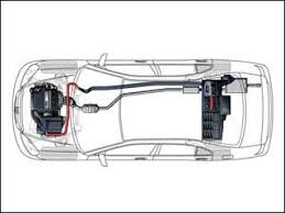 2010 honda civic body structure and hybrid battery disconnect 2010 honda civic body structure and hybrid battery disconnect