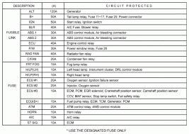 2001 hyundai santa fe wiring diagram diy enthusiasts wiring diagrams \u2022 2007 Hyundai Santa Fe Wiring-Diagram 2001 hyundai santa fe fuse diagram wire center u2022 rh ottohome co 2001 hyundai santa fe radio wiring diagram 2001 hyundai santa fe stereo wiring diagram