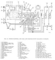 tom 'oljeep' collins fsj wiring page 1970 Jeep CJ5 Wiring-Diagram 64 Cj5 Ignition Wiring Diagram #13