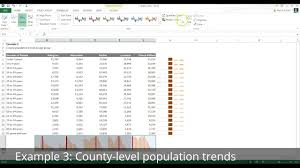 Spark Charts Excel How To Create Spark Lines And Spark Bars In Microsoft Excel