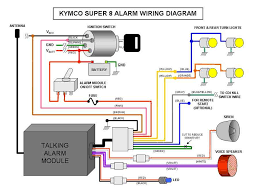 hornet car alarm wire diagram wiring diagram schematics kymco super 8 diy alarm installation