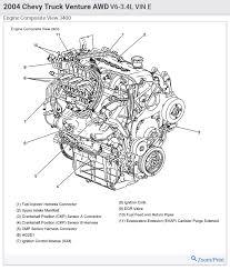 Chevy express parts diagram wiring diagrams. 2001 Chevy Venture 3 4l Engine Diagram Wiring Diagram New Note Dev Note Dev Weimaranerzampadargento It