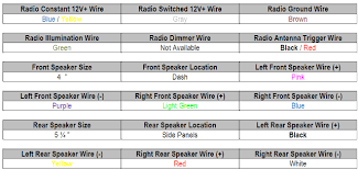 1991 toyota celica car stereo and wiring diagram radiobuzz48 com 1991 toyota celica stereo wiring color codes