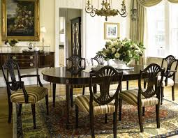 Interior Designers in Richmond VA