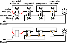 4 way switch wiring diagrams awesome how to install a 4 way switch 4 way switch wiring diagrams fresh dimmer switches electrical 101 pics of 4 way switch wiring