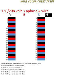 Circuit Number Color Chart Image Result For Circuit Color Codes Cheat Sheet In 2019