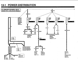 similiar ranger fuse diagram keywords duty fuse box diagram in addition 1993 ford ranger fuse box diagram
