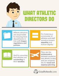 director job description athletic director job description info on sports management graduate