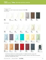 lutron switchplate wall plate colors comments platelets count plate colors lutron switchplate switch plate