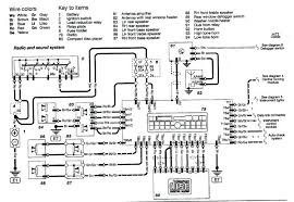 audi radio wiring diagram original style symphony symphony ii wiring audi radio wiring diagram 2003 audi a4 symphony radio wiring diagram
