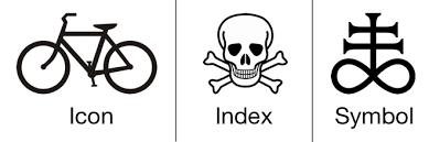 icon index and symbol three categories of signs