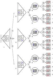 Game Trees In Design And Analysis Of Algorithms Evaluation Of A Part Of The Game Tree Of Tic Tac Toe With