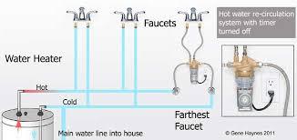 water heater circulator. Interesting Circulator Hot Water Recirculation System On Water Heater Circulator P