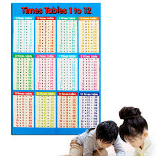 Family Educational Times Tables Maths Children Wall Chart