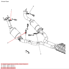 Cts sensors diagram images gallery