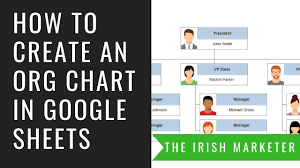 How To Create An Org Structure Chart In Google Sheets Free Easy