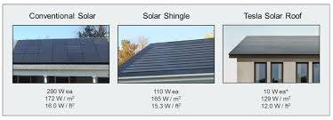 Based on Tesla's online calculator and released information, the company  has pegged the installed price of its solar tiles at $42 per square foot.