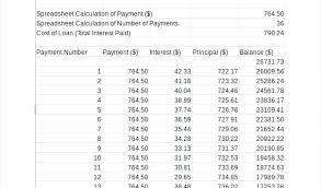 Bond Amortization Schedule Excel Interest Only Amortization Schedule